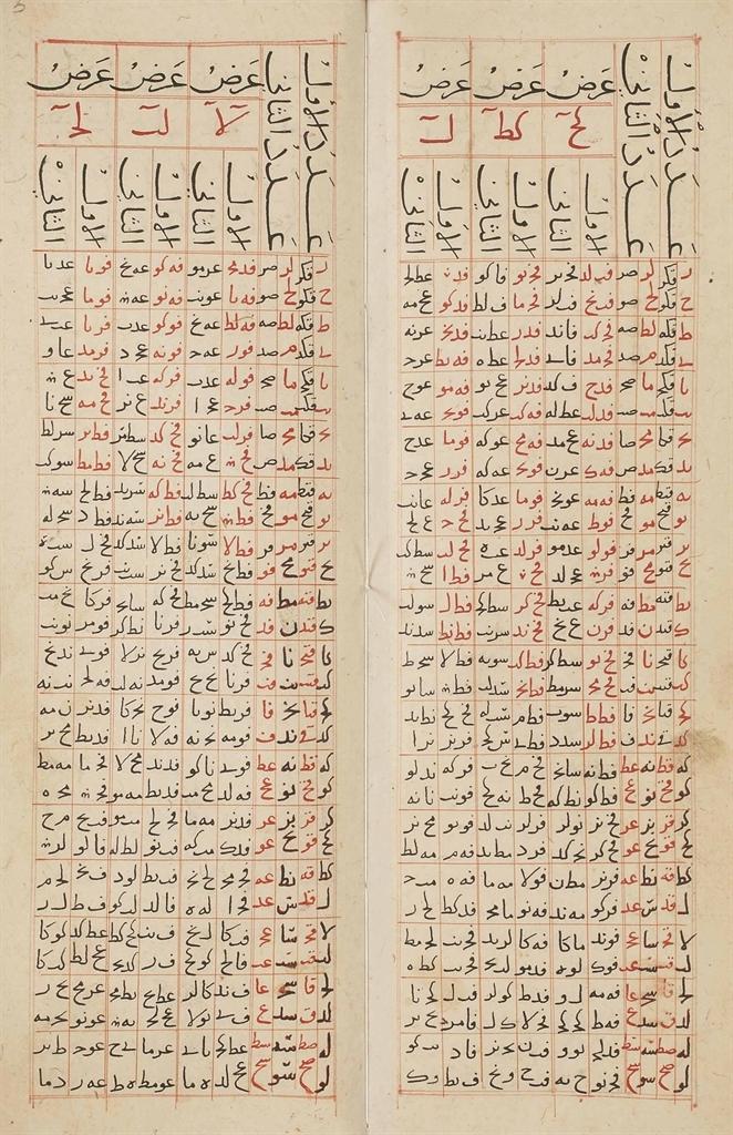 Al-Khalili e o Auge da Astronomia Esférica em Damasco no Século XIV