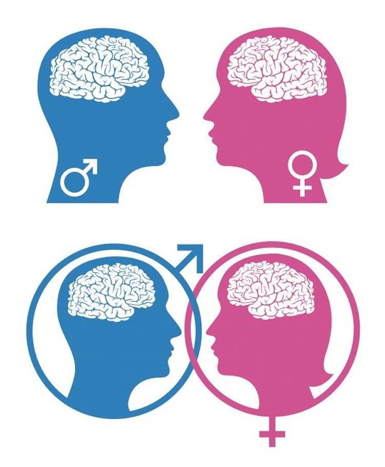 Transsexualidade – a Visão Islâmica Correta